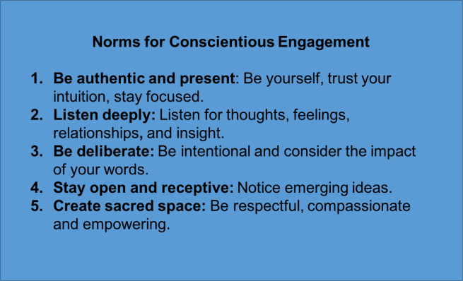 Norms for CE.png